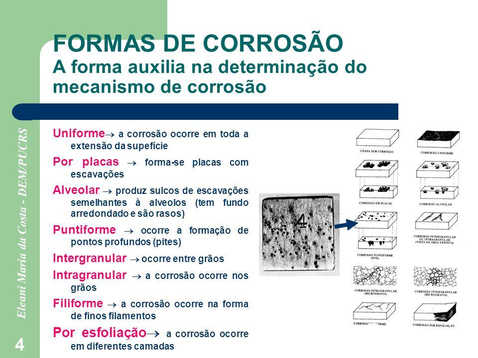 FORMAS DE CORROSÃO A forma auxilia na determinação do mecanismo de corrosão