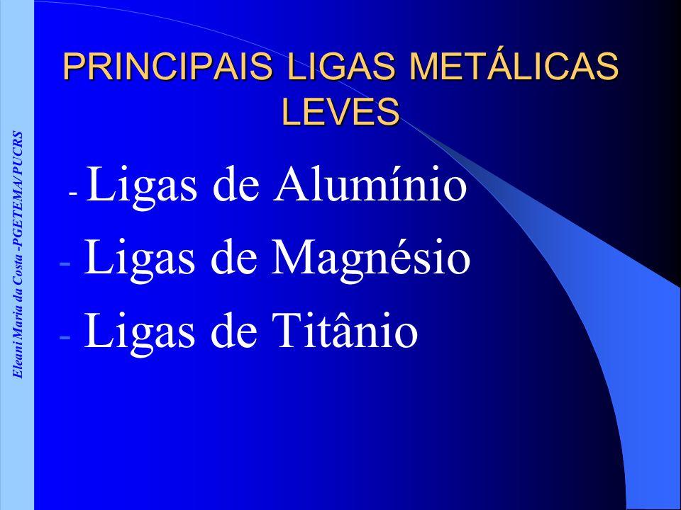 PRINCIPAIS LIGAS METÁLICAS LEVES