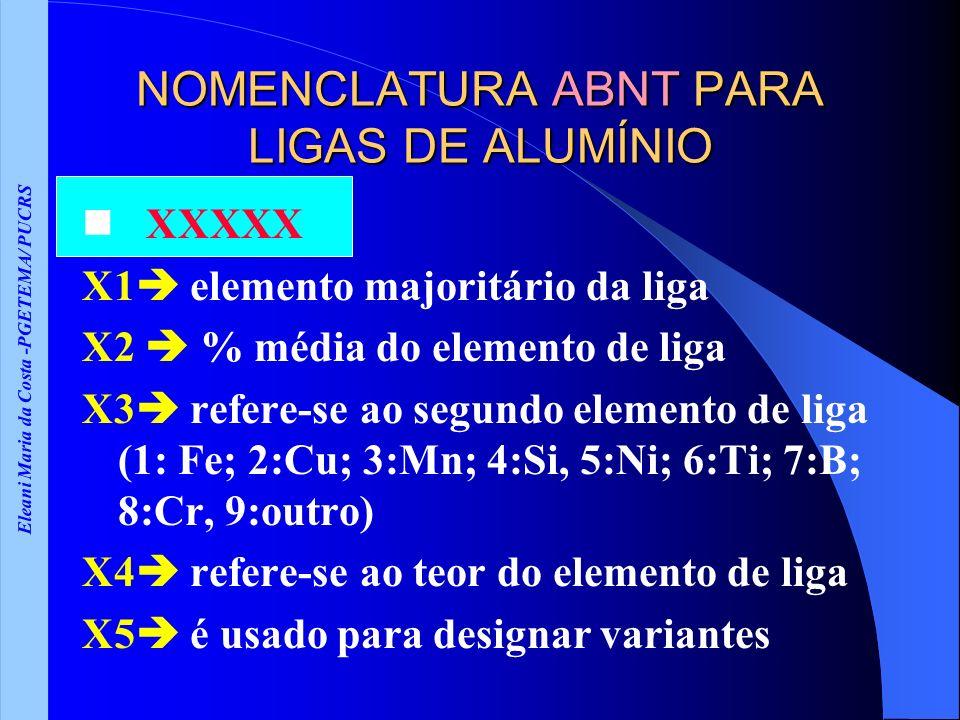 NOMENCLATURA ABNT PARA LIGAS DE ALUMÍNIO
