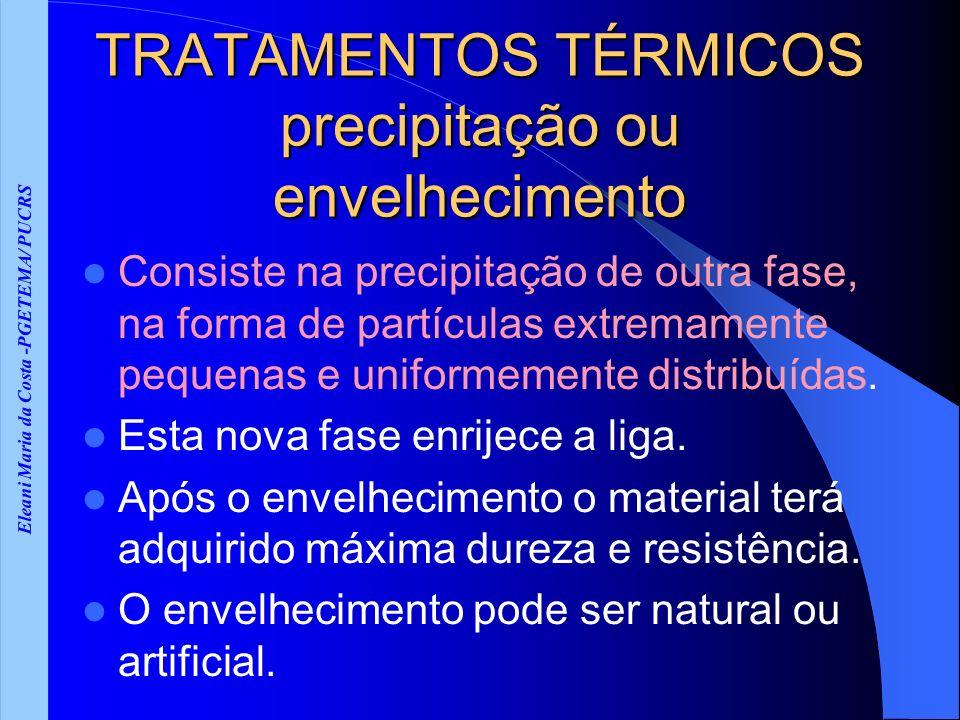 TRATAMENTOS TÉRMICOS precipitação ou envelhecimento