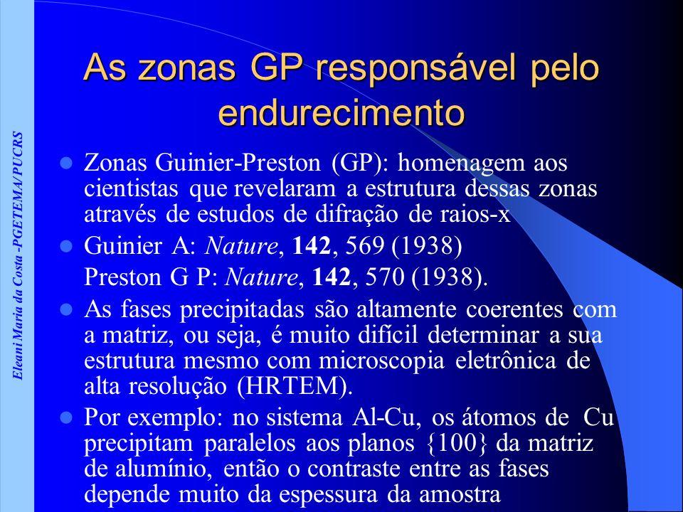 As zonas GP responsável pelo endurecimento
