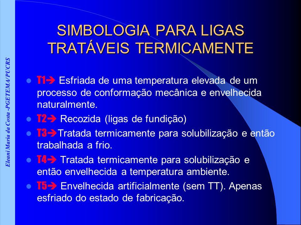 SIMBOLOGIA PARA LIGAS TRATÁVEIS TERMICAMENTE
