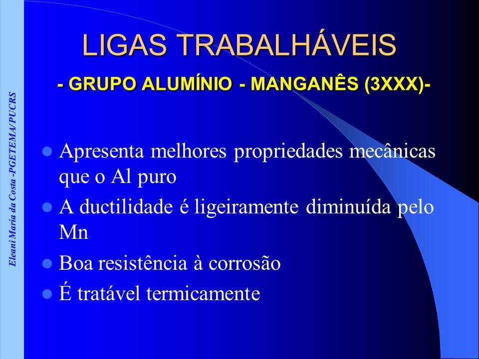 LIGAS TRABALHÁVEIS - GRUPO ALUMÍNIO - MANGANÊS (3XXX)-