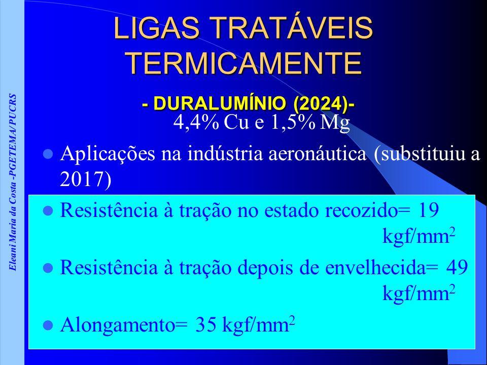 LIGAS TRATÁVEIS TERMICAMENTE - DURALUMÍNIO (2024)-