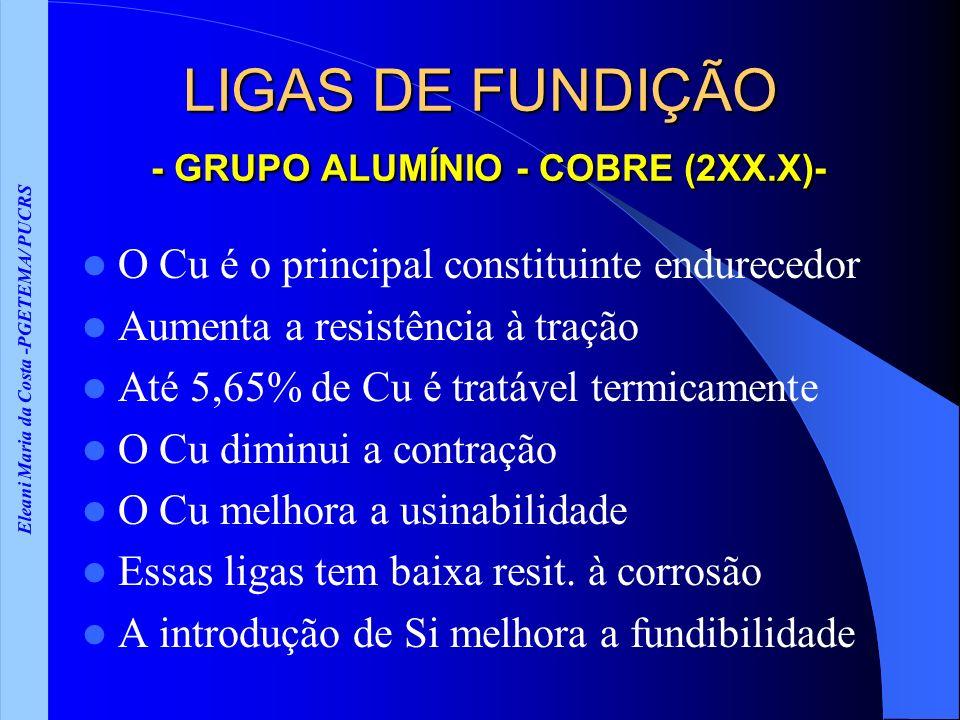 LIGAS DE FUNDIÇÃO - GRUPO ALUMÍNIO - COBRE (2XX.X)-