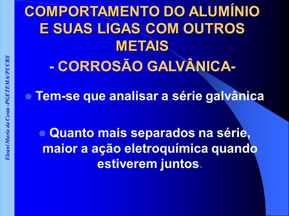 COMPORTAMENTO DO ALUMÍNIO E SUAS LIGAS COM OUTROS METAIS - CORROSÃO GALVÂNICA-
