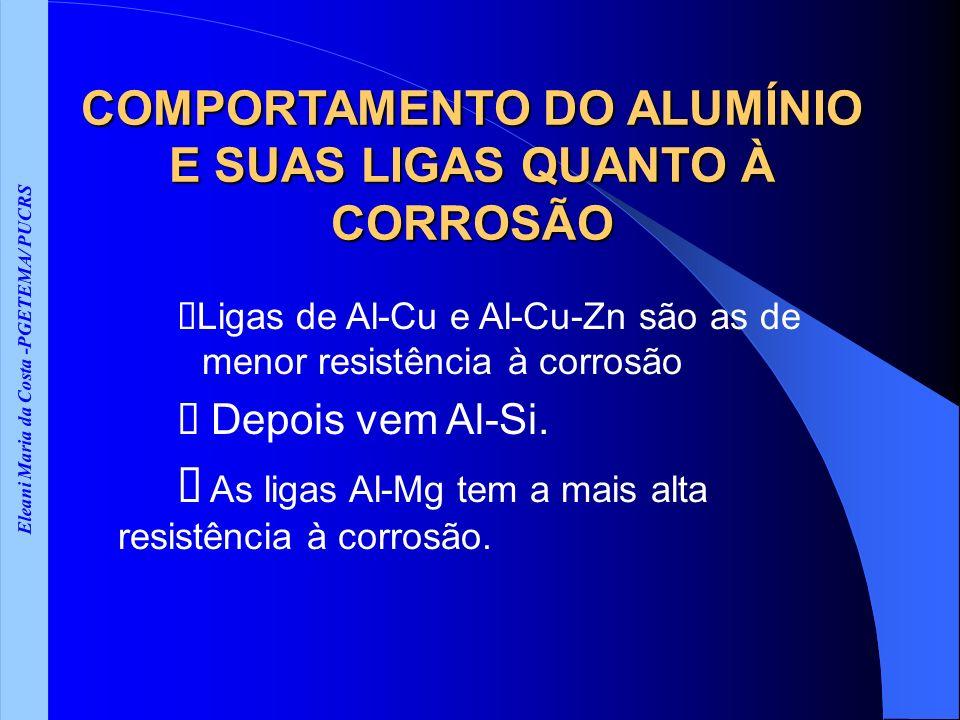 COMPORTAMENTO DO ALUMÍNIO E SUAS LIGAS QUANTO À CORROSÃO
