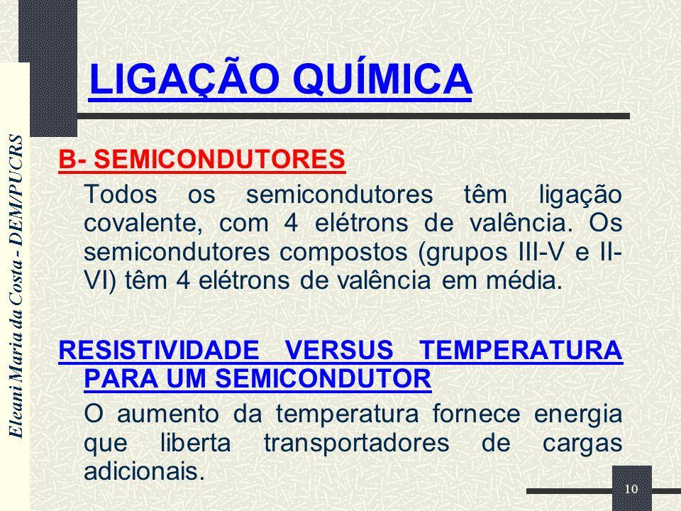 LIGAÇÃO QUÍMICA B- SEMICONDUTORES
