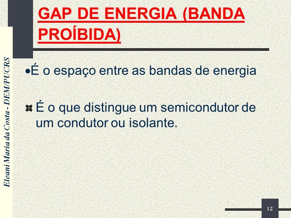 GAP DE ENERGIA (BANDA PROÍBIDA)