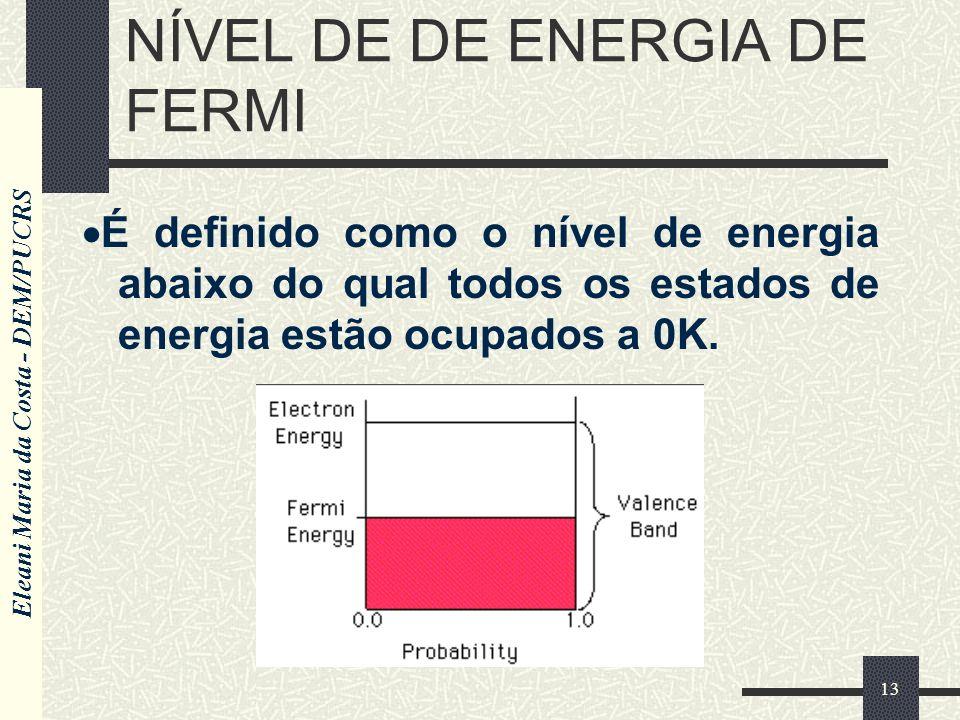 NÍVEL DE DE ENERGIA DE FERMI