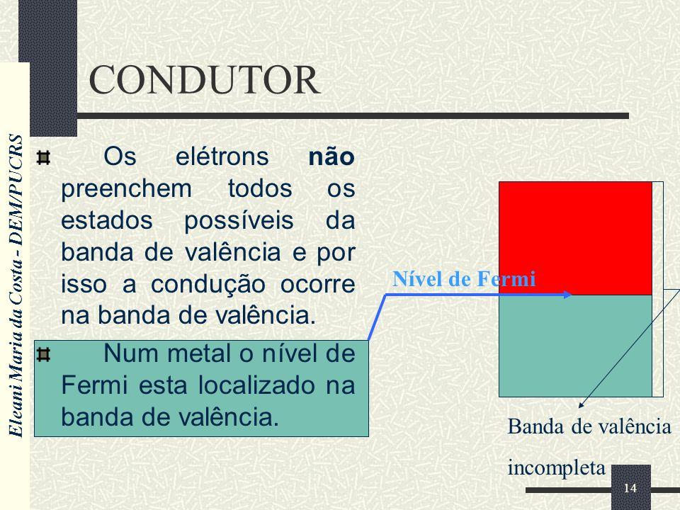CONDUTOR Os elétrons não preenchem todos os estados possíveis da banda de valência e por isso a condução ocorre na banda de valência.