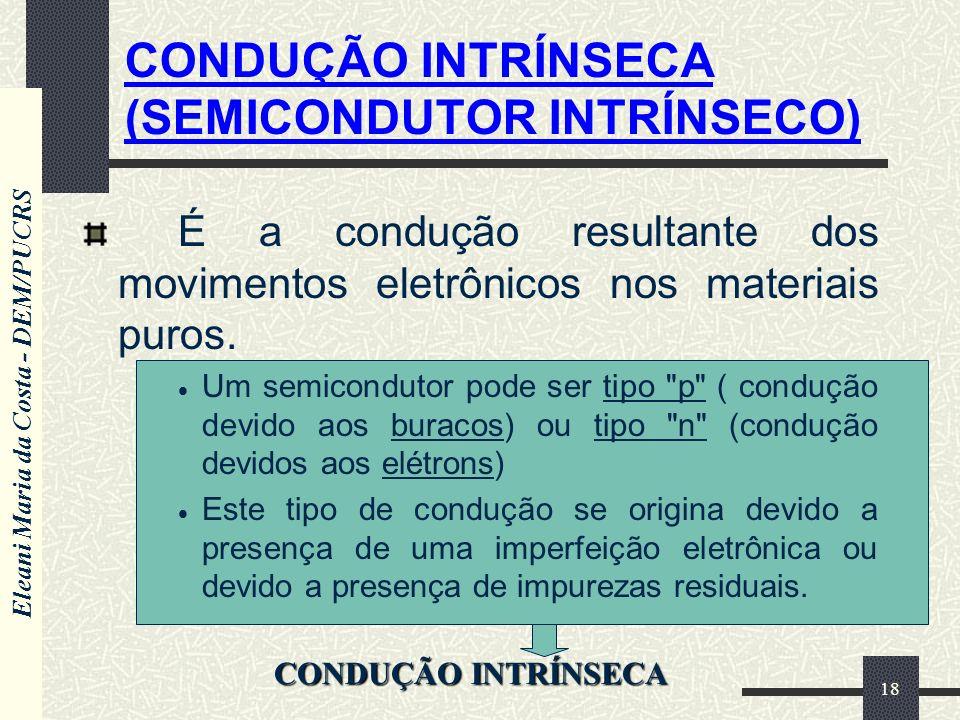 CONDUÇÃO INTRÍNSECA (SEMICONDUTOR INTRÍNSECO)