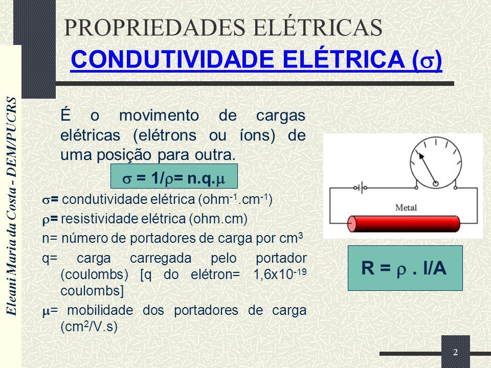 PROPRIEDADES ELÉTRICAS CONDUTIVIDADE ELÉTRICA ()