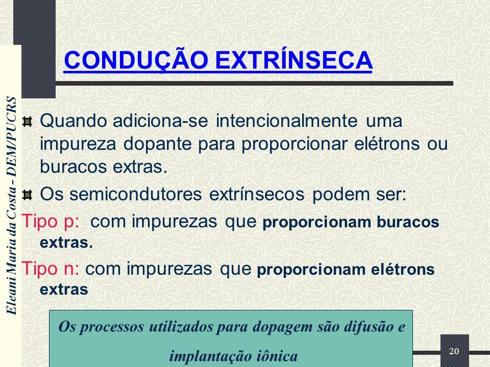 Os processos utilizados para dopagem são difusão e