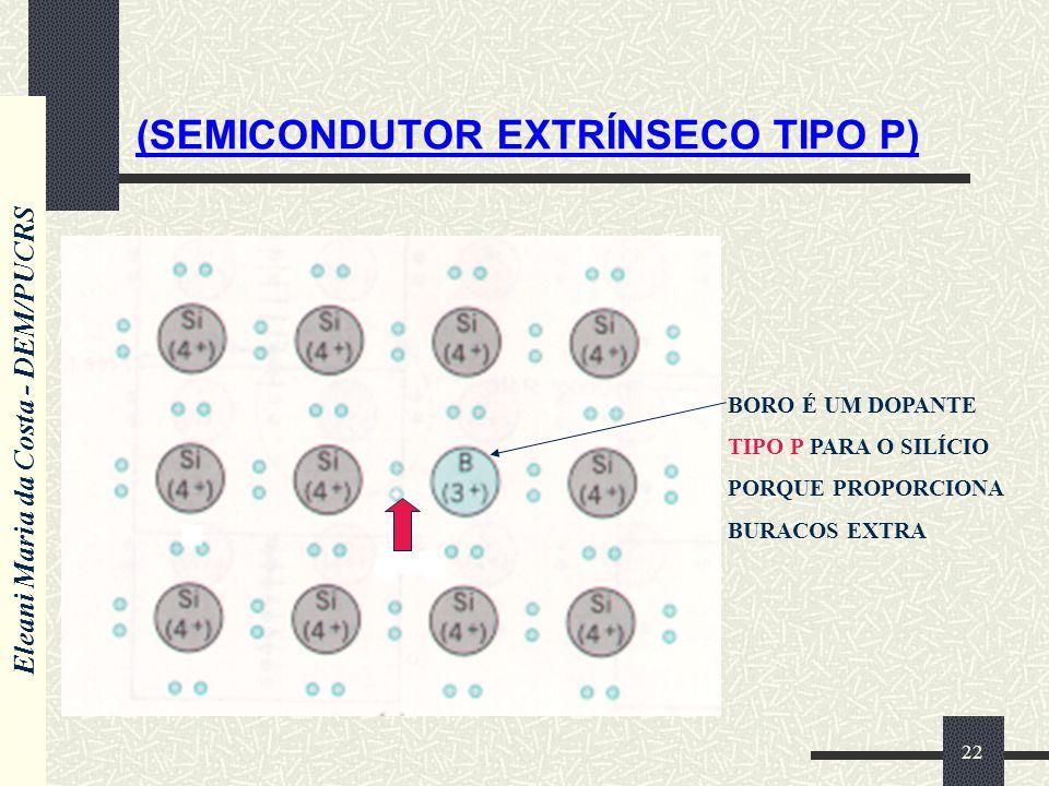 (SEMICONDUTOR EXTRÍNSECO TIPO P)