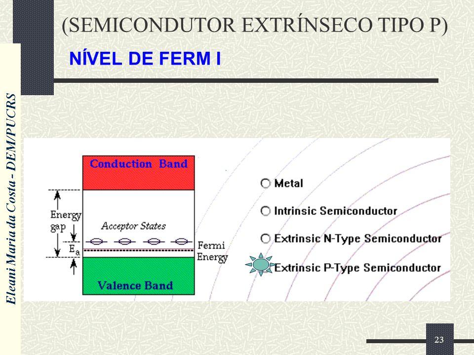 (SEMICONDUTOR EXTRÍNSECO TIPO P) NÍVEL DE FERM I