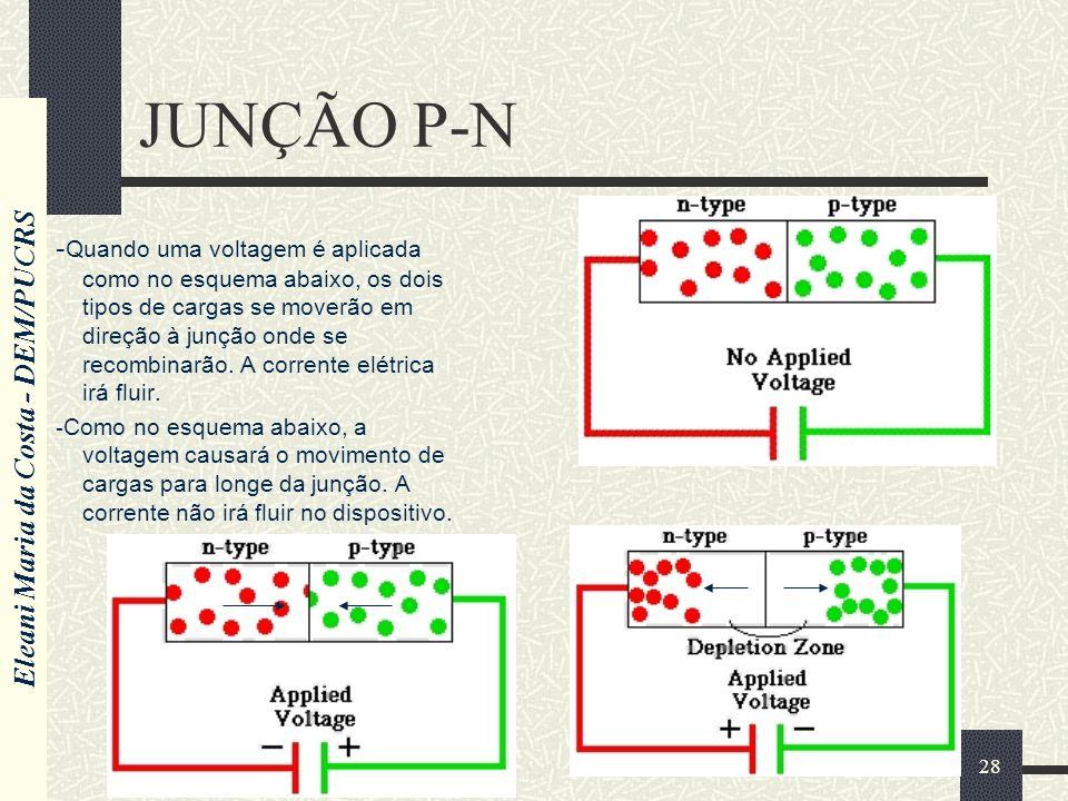 JUNÇÃO P-N