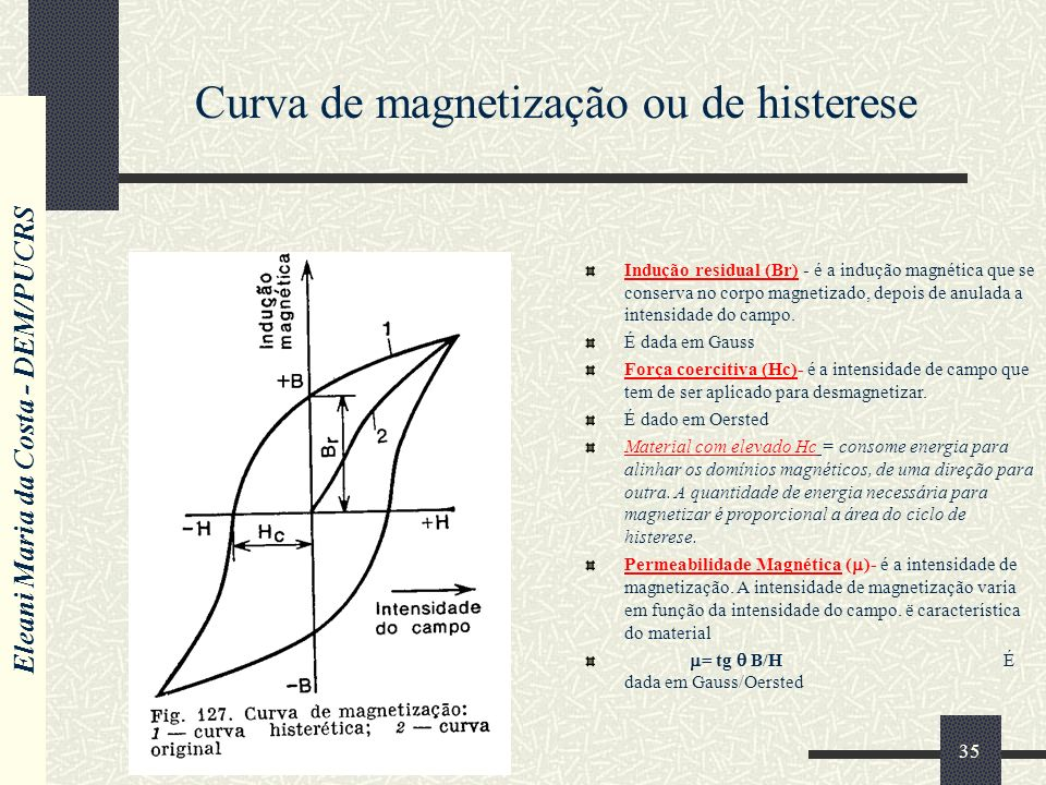 Curva de magnetização ou de histerese
