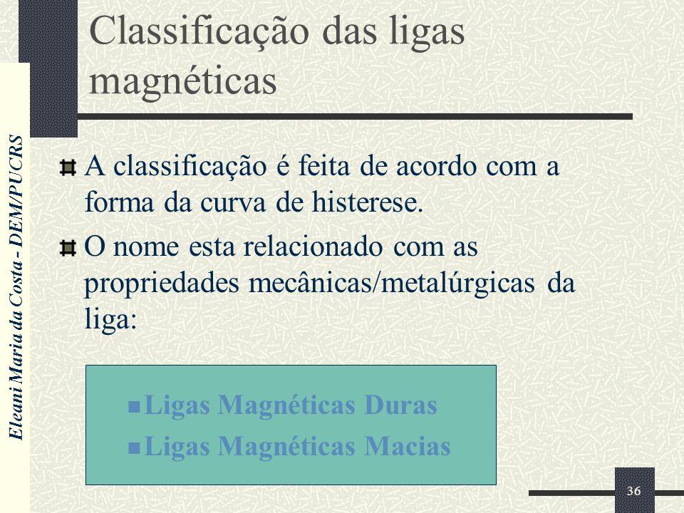 Classificação das ligas magnéticas