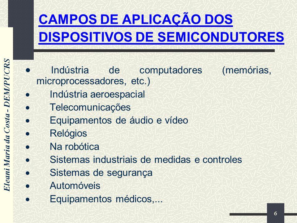 CAMPOS DE APLICAÇÃO DOS DISPOSITIVOS DE SEMICONDUTORES