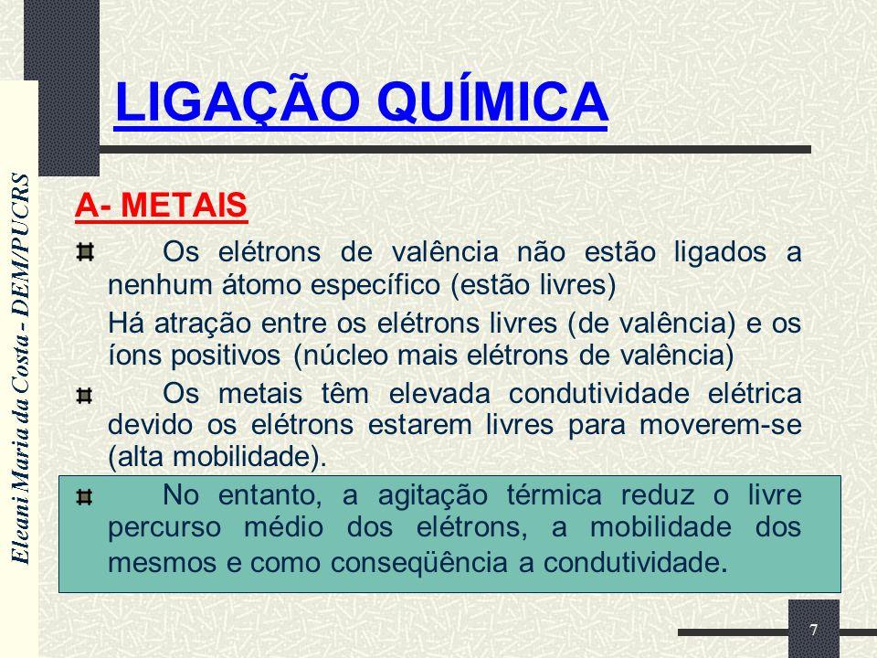 LIGAÇÃO QUÍMICA A- METAIS