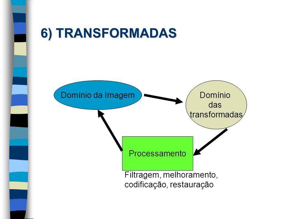 6) TRANSFORMADAS Domínio da Imagem Domínio das transformadas