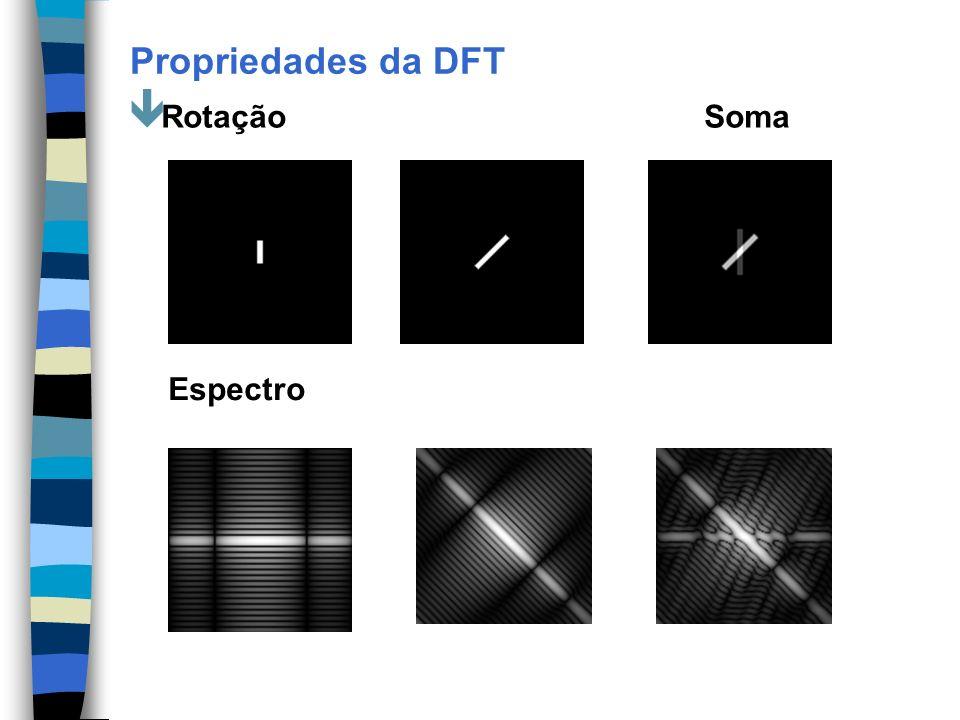 Propriedades da DFT Rotação Soma Espectro