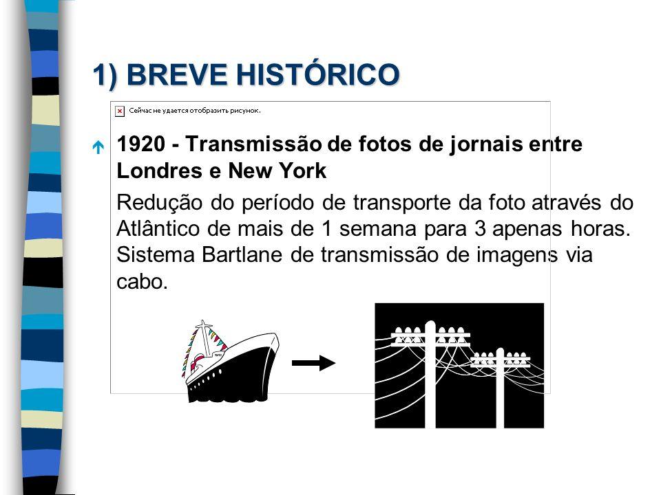 1) BREVE HISTÓRICO 1920 - Transmissão de fotos de jornais entre Londres e New York.