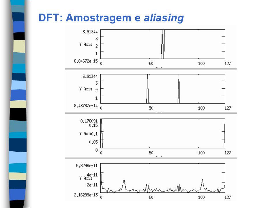 DFT: Amostragem e aliasing