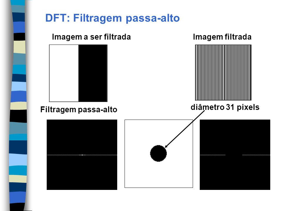 DFT: Filtragem passa-alto