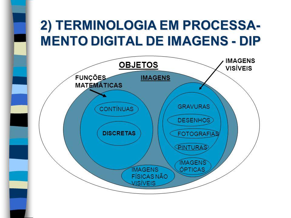 2) TERMINOLOGIA EM PROCESSA-MENTO DIGITAL DE IMAGENS - DIP