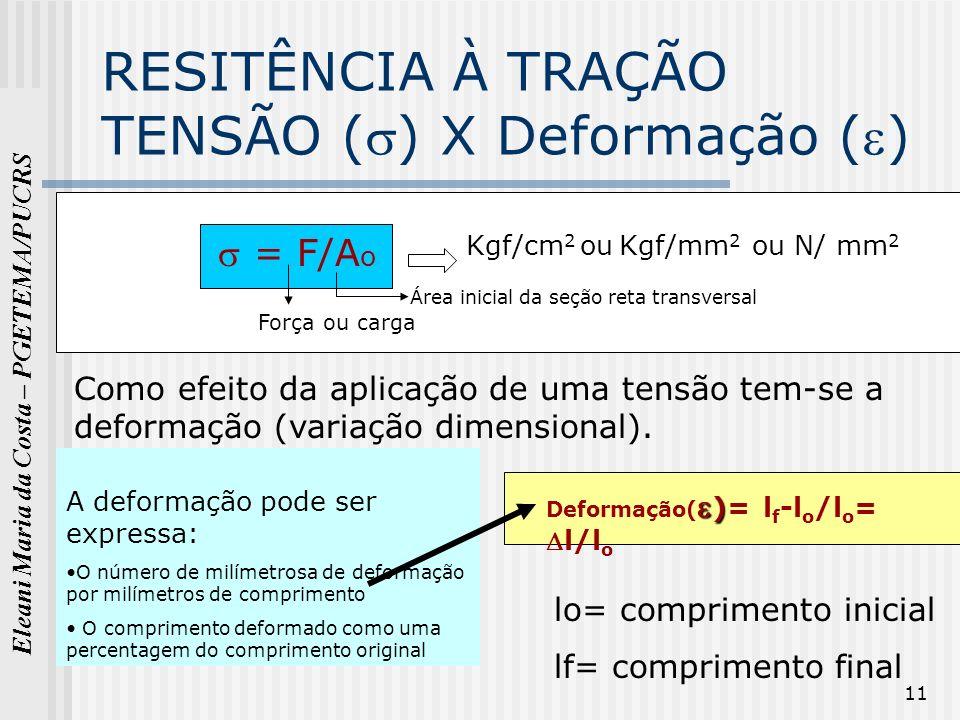 RESITÊNCIA À TRAÇÃO TENSÃO () X Deformação ()