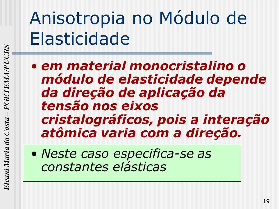 Anisotropia no Módulo de Elasticidade