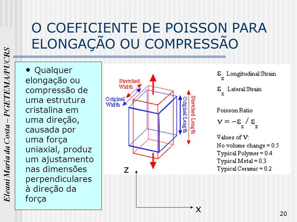 O COEFICIENTE DE POISSON PARA ELONGAÇÃO OU COMPRESSÃO