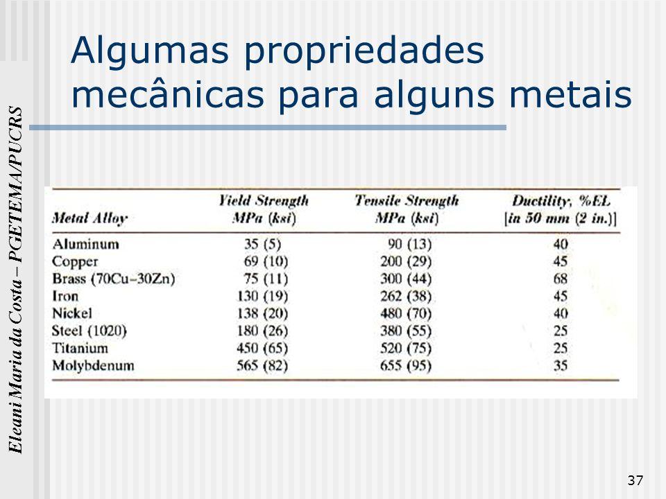 Algumas propriedades mecânicas para alguns metais