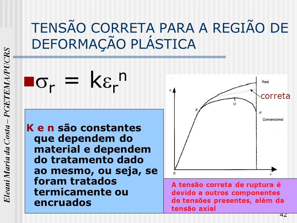 TENSÃO CORRETA PARA A REGIÃO DE DEFORMAÇÃO PLÁSTICA