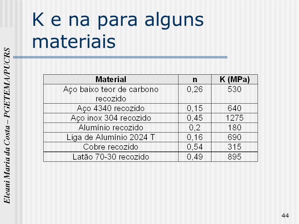 K e na para alguns materiais