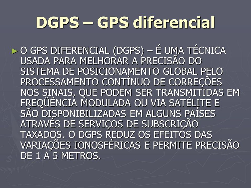 DGPS – GPS diferencial