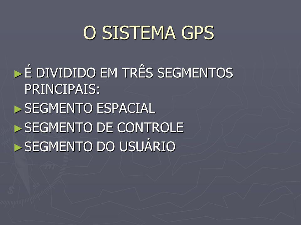 O SISTEMA GPS É DIVIDIDO EM TRÊS SEGMENTOS PRINCIPAIS: