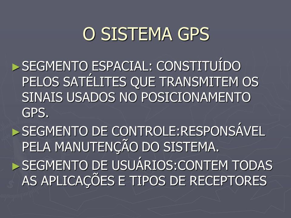 O SISTEMA GPS SEGMENTO ESPACIAL: CONSTITUÍDO PELOS SATÉLITES QUE TRANSMITEM OS SINAIS USADOS NO POSICIONAMENTO GPS.