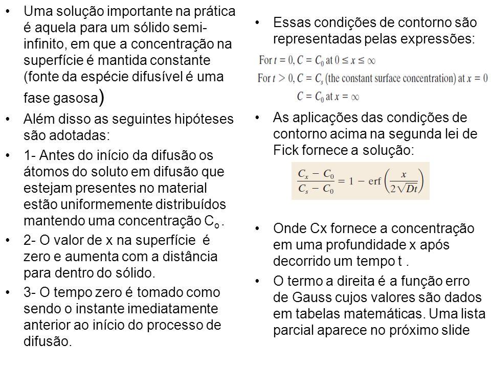 Uma solução importante na prática é aquela para um sólido semi-infinito, em que a concentração na superfície é mantida constante (fonte da espécie difusível é uma fase gasosa)