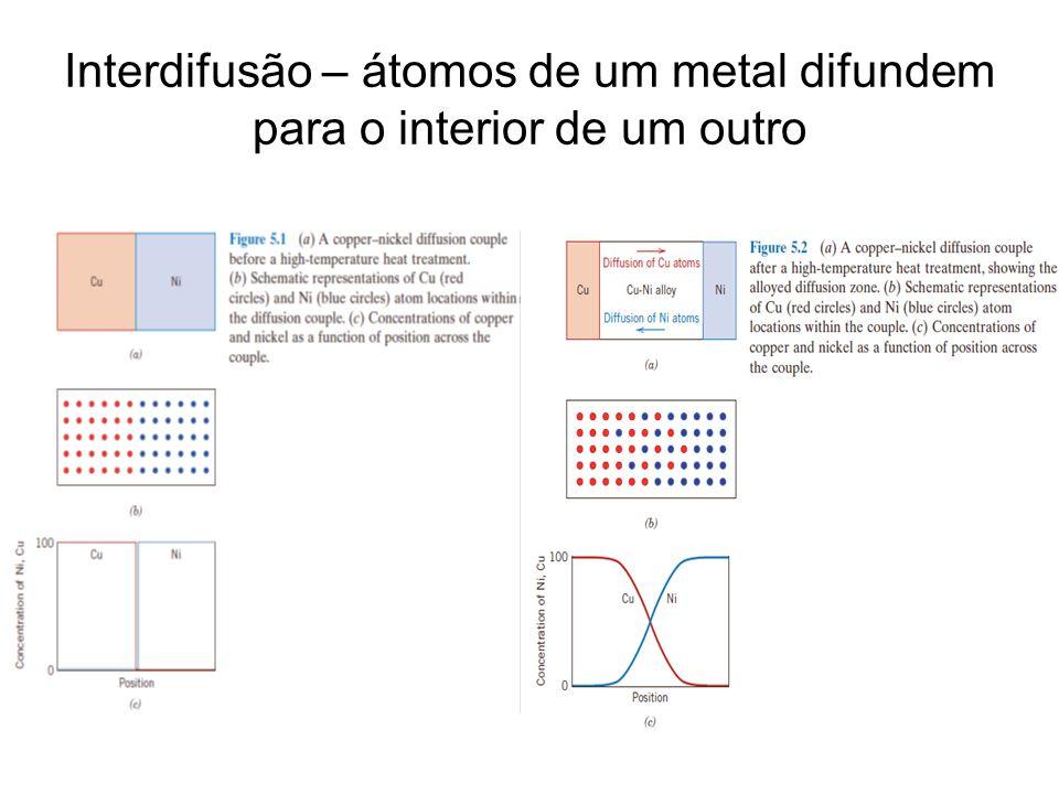 Interdifusão – átomos de um metal difundem para o interior de um outro