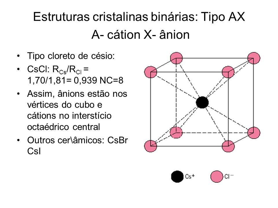 Estruturas cristalinas binárias: Tipo AX A- cátion X- ânion