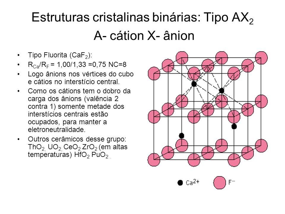 Estruturas cristalinas binárias: Tipo AX2 A- cátion X- ânion