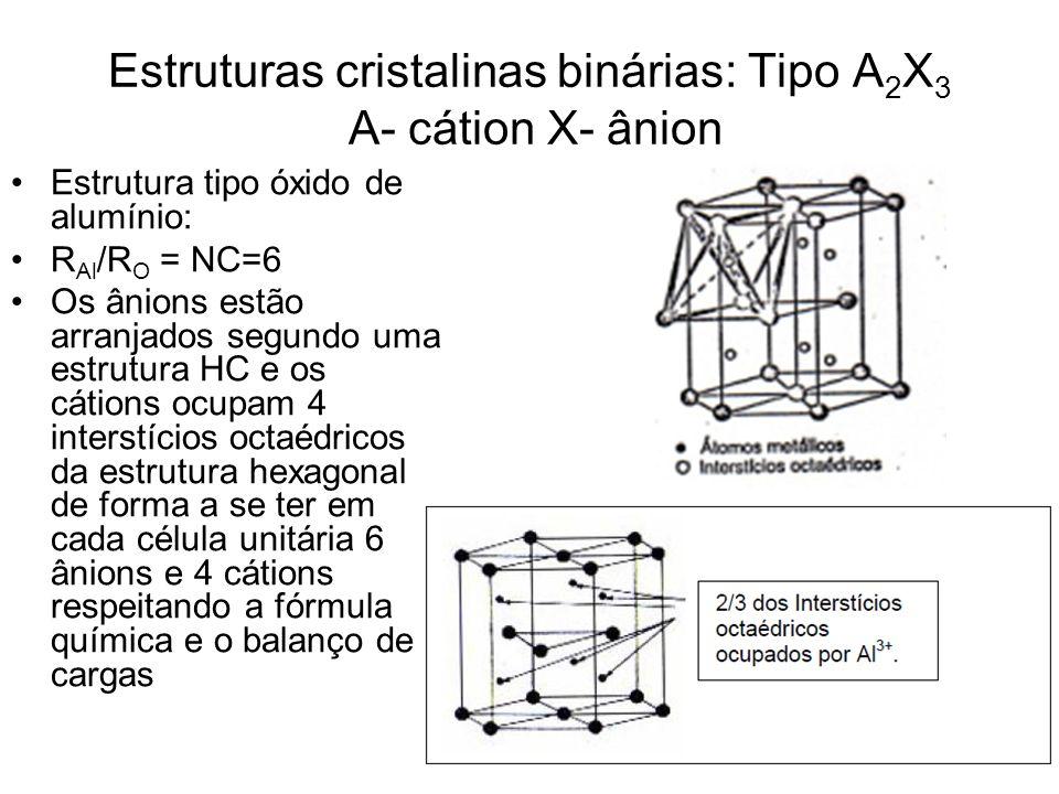 Estruturas cristalinas binárias: Tipo A2X3 A- cátion X- ânion