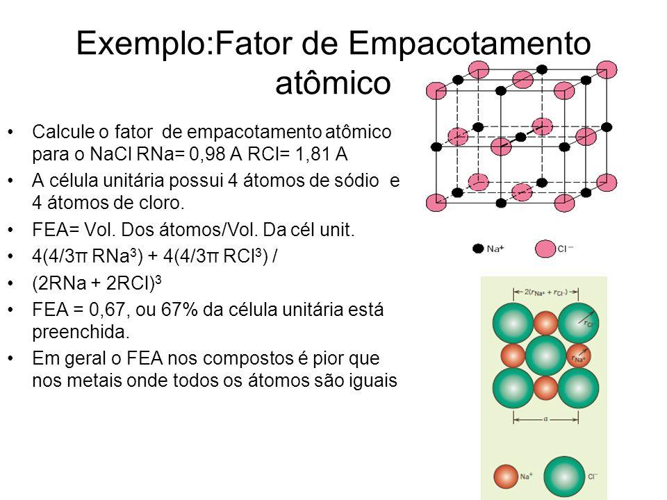 Exemplo:Fator de Empacotamento atômico