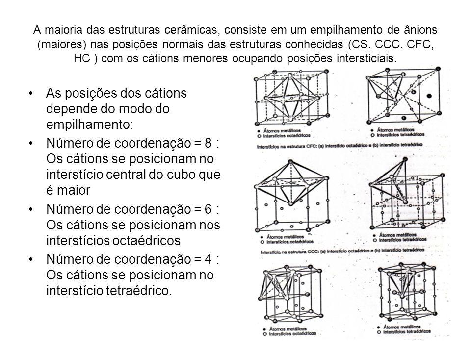 As posições dos cátions depende do modo do empilhamento: