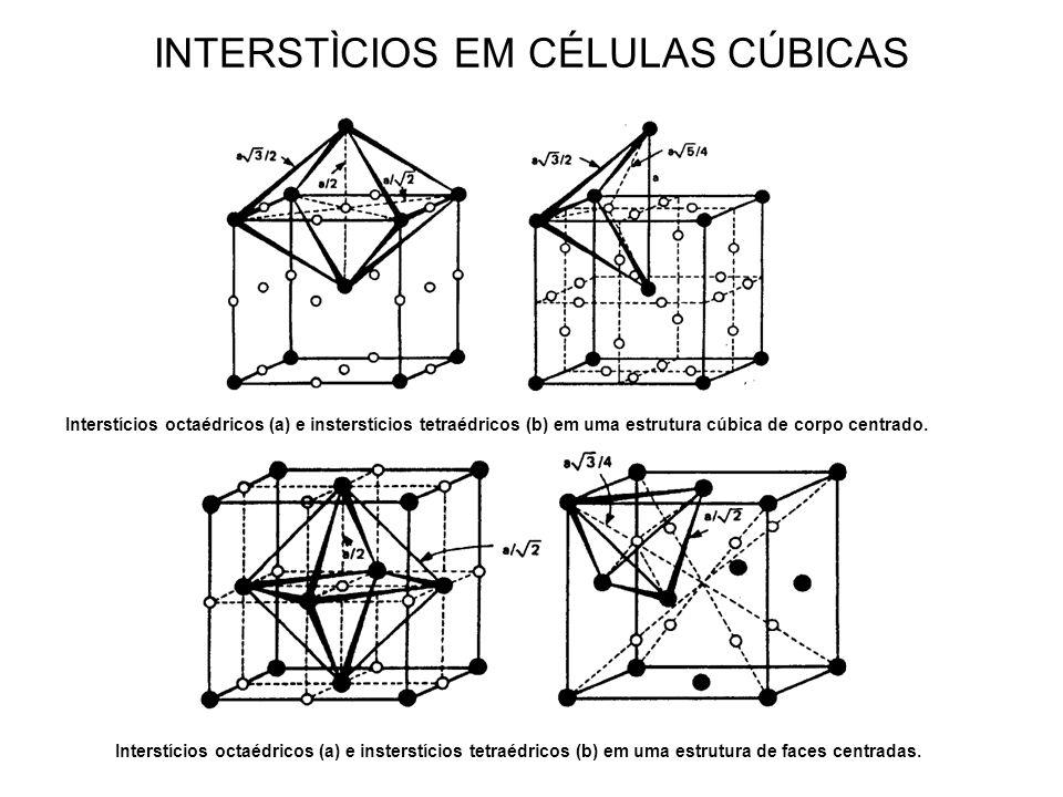 INTERSTÌCIOS EM CÉLULAS CÚBICAS