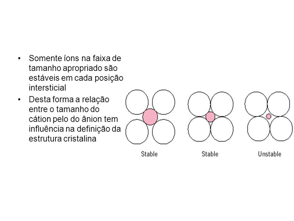 Somente íons na faixa de tamanho apropriado são estáveis em cada posição intersticial