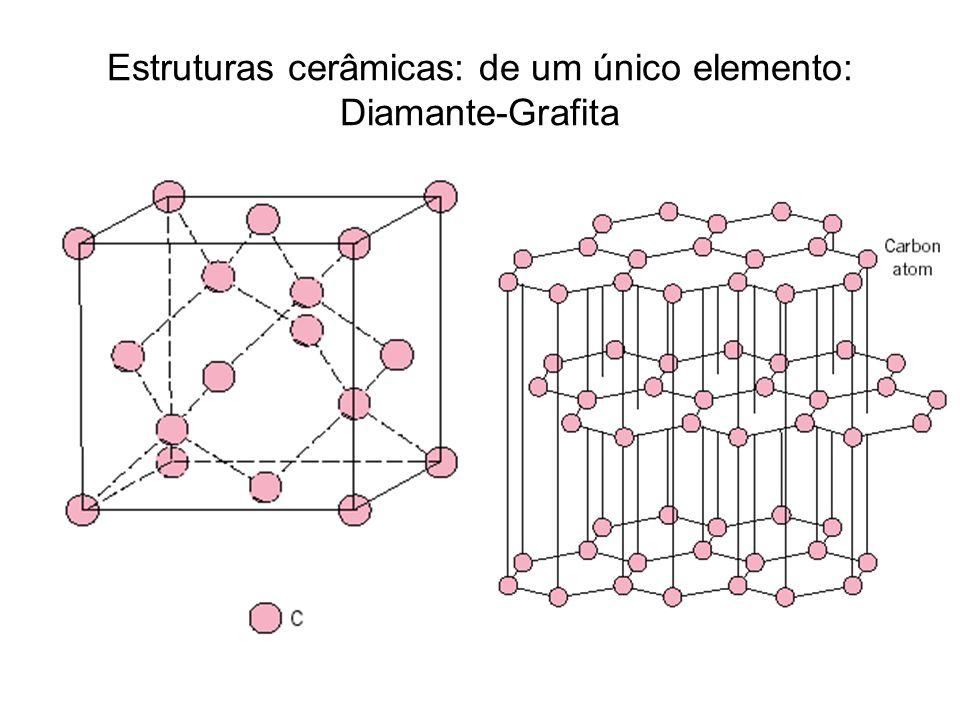 Estruturas cerâmicas: de um único elemento: Diamante-Grafita